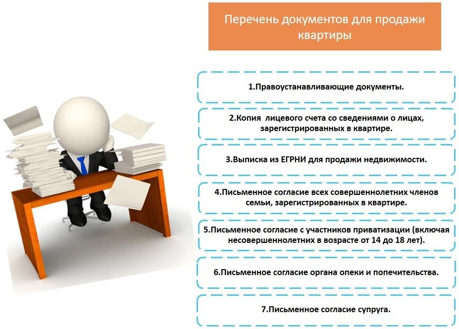 Вопрос 60. Способы изложения норм права в статьях нормативно-правовых
