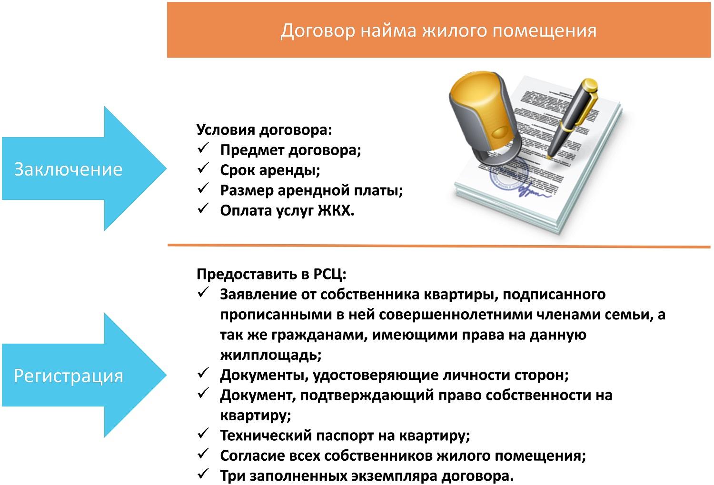бланк договор найма жилого помещения 2014